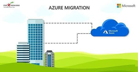 Migrate to Azure